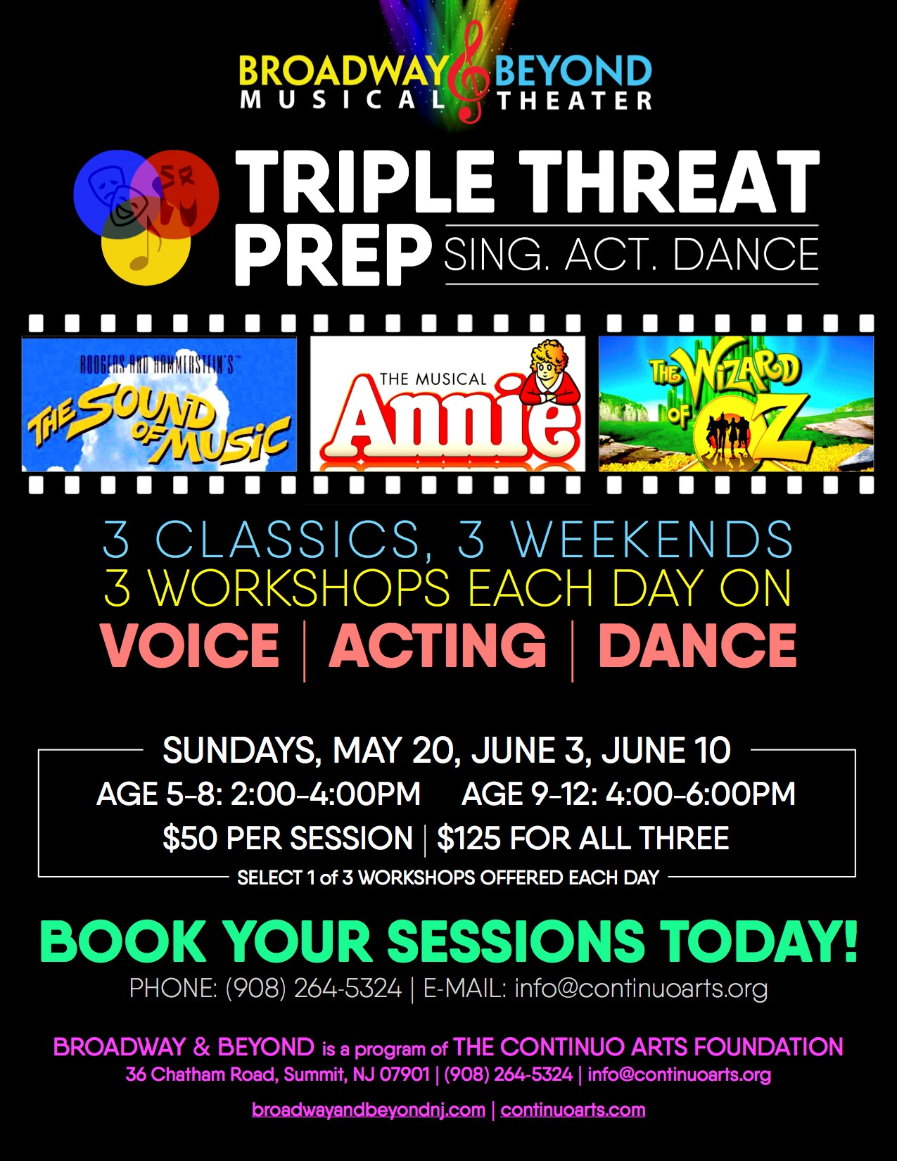 Triple Threat Prep Session II